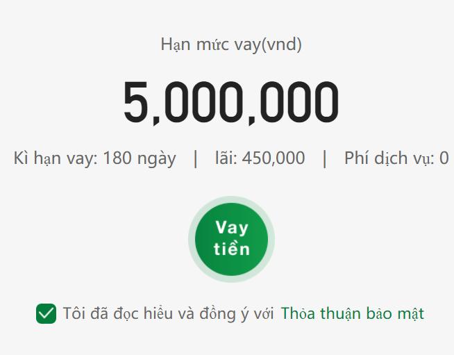 Vay Cap Toc vay tiền online